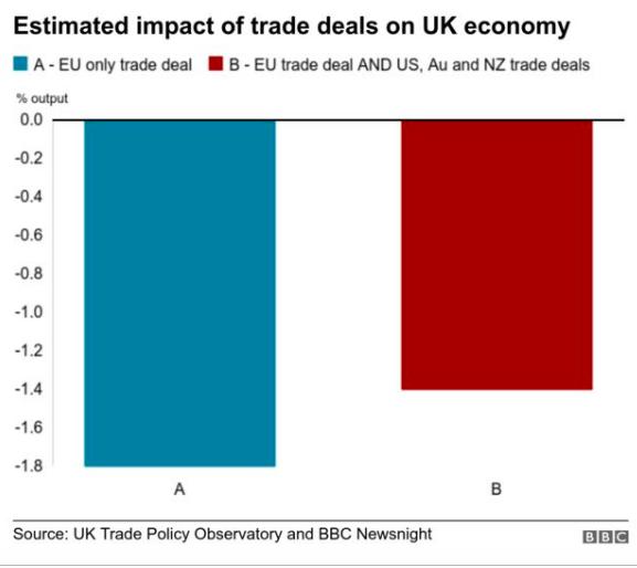 英国首相说,和澳洲签订自由贸易协定是他的头等大事