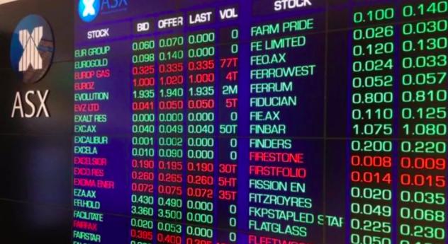 新型冠状病毒开始在中国以外传播,澳洲股市周一开盘恐大跌