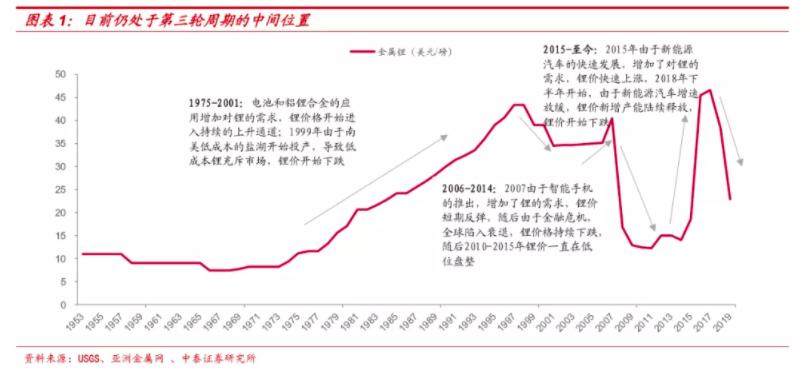 澳大利亚奎纳那项目搁置!43亿美元并购豪赌如今浮亏80%,中国锂业巨头又陷泥潭