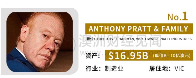"""最新澳洲富豪榜揭晓!华裔上榜不到5%,疫情会""""重新洗牌""""吗?"""