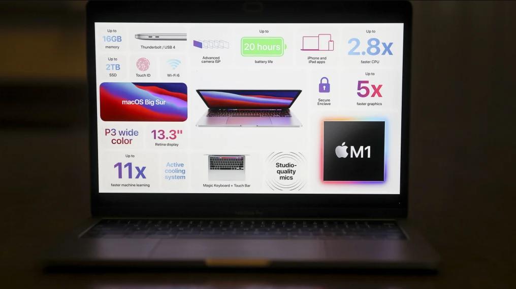 苹果发布首款搭配自研芯片M1的笔记本电脑