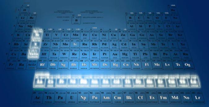 澳大利亚稀土商 Lynas Rare Earths 净利润增长944.4%