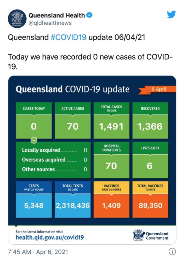 【昆州疫情】澳洲疫苗计划将被「重新调整」!新增1例归国旅客!