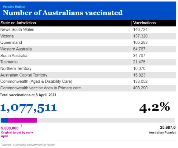 接种疫苗不等于安全了!澳人想去这些国家还得等好多年!