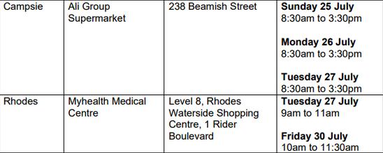 """月1日疫情场所更新:Campsie日餐厅连续10整天上榜,Rhodes、Burwood中招"""""""