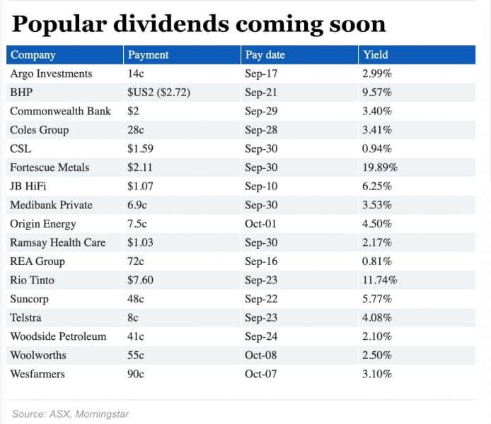 澳洲股民太爽了!一个月内将获0亿分红!